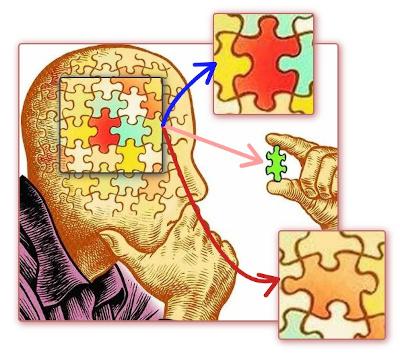 Где используются ментальные карты