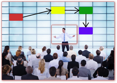Графическая визуализация данных